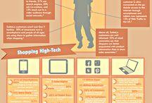 Digital Consumer