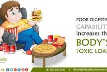 #Poor #digestive