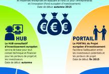 Le Plan d'investissement UE / La Commission Juncker propose un plan d'investissement de 315 milliards pour booster l'investissement dans l'UE.