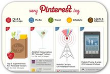 Infographics That Impress / by Webspec Design