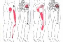 Nerve pain trigger points