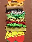 kollage textil