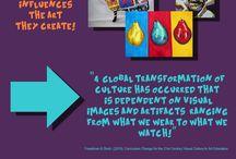 Visual Culture Art Education