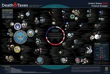 2014 Federal Budget / by Nancy Fitzpatrick