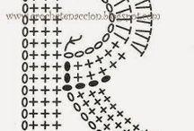 Alfabeto de crocher