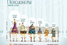 infographics / by Anton Shukaylo
