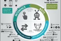 Robonomika - biznes w erze robotów / Jak robić biznes w erze robotów