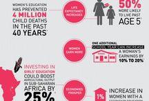 Gender SDG