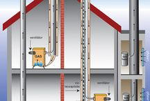 chimney systems