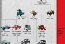 Famili Tree official Jeep