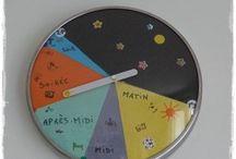 montesori methode pédagogique