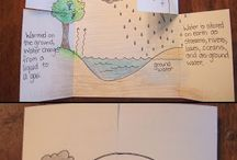 Water cycle ideas