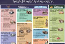 Disneyland / Information to help you plan a magical vacation to the place where it all began