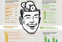 Influencer Infographics