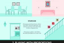 Praktisk interiør - how to