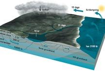 Vandets kredsløb