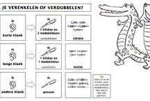 Nederlandse les