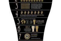 10 Things you didn't know about Guinness...