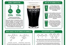 Guinness / Science