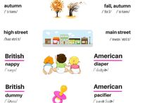 American English / Everything that is releted to American English