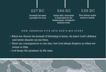 Bible Teachings/Studies