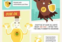 Superfoods | How to Eat Super Nutritiously