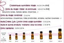 cosmetique maison recette