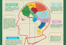 Info graphics  / Infographics I like :)