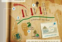 التاريخ الاسلامي