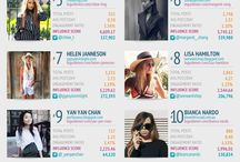 Top Fashion Instagram Influencers - Infographic