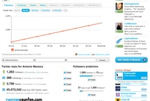 Twitter Tools / As awesome as the default Twitter experience is all by itself, there are some great tools available that add some extra functionality ...