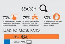 Edmonton Search Engine Optimization