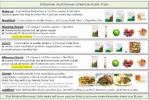 Arbonne healthy living challenge / by Andrea Thelen