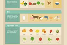 Nutrients /