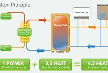 Heat Pump In Cold Weather