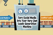 Online Leads Generation / Advice and tips on how to build your very own online leas generation machine.