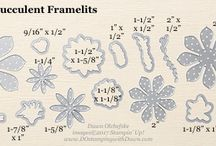 Framelits and thinlits