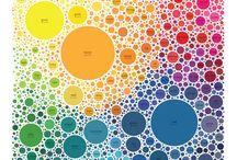 Data Visualization / Data Visualization