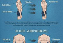 body shaping