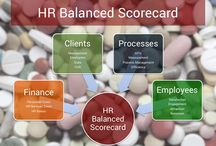 Balanced Scorecard / Balanced Scorecard goes here
