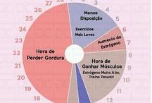 danielle ciclo menstrual