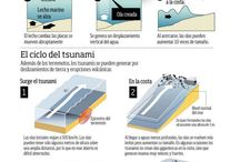 geological education