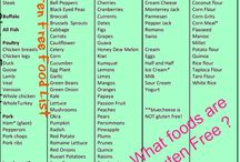 Wheat belly foods