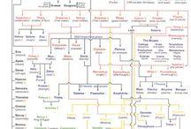 mitologia greco/romana