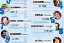 Infographics / We love them, you know you do too! / by DOCUMENT Media