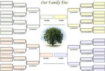 Family Tree Ingram