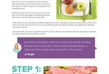 JJVirgin recipes