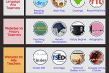websites for teaching
