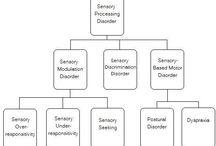 Misophonia & Sensory