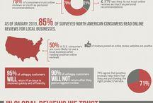 Ecommerce infographics